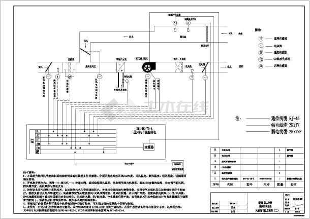 【成都】车站暖通空调设备楼控原理图-图二