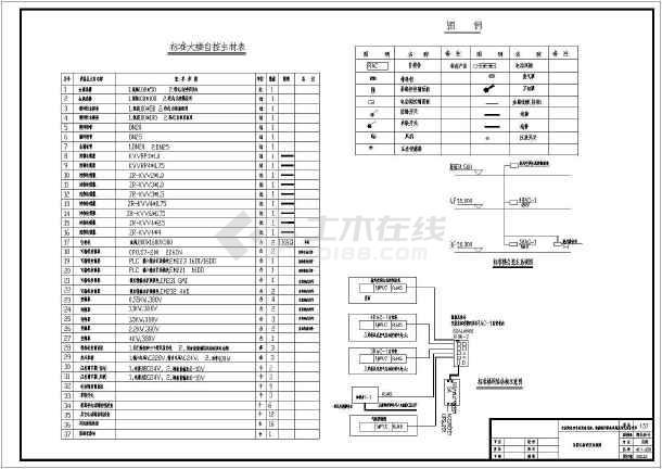 某四层标准楼实验室自控电气设计施工图纸-图一