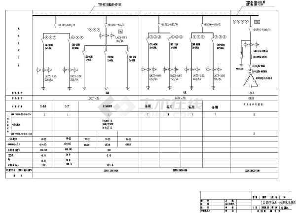 某箱式变电站电气施工图-图2