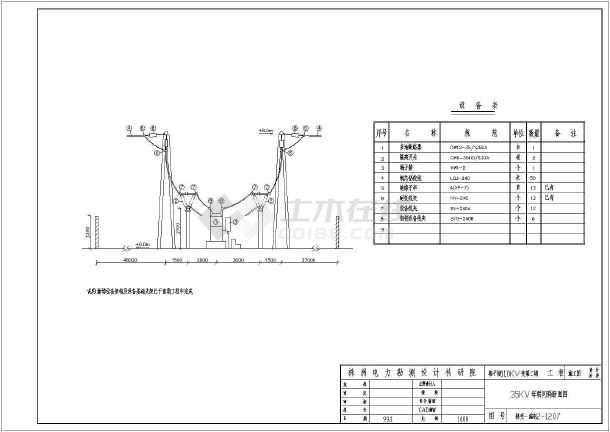 株洲某110KV变电站工程电气设计图-图2