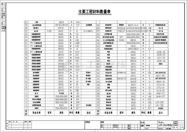 陕西省某二十六层住宅给排水初步设计成套图纸-图1