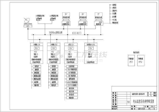 四川省某一级水电站工程电气初设图纸-图3