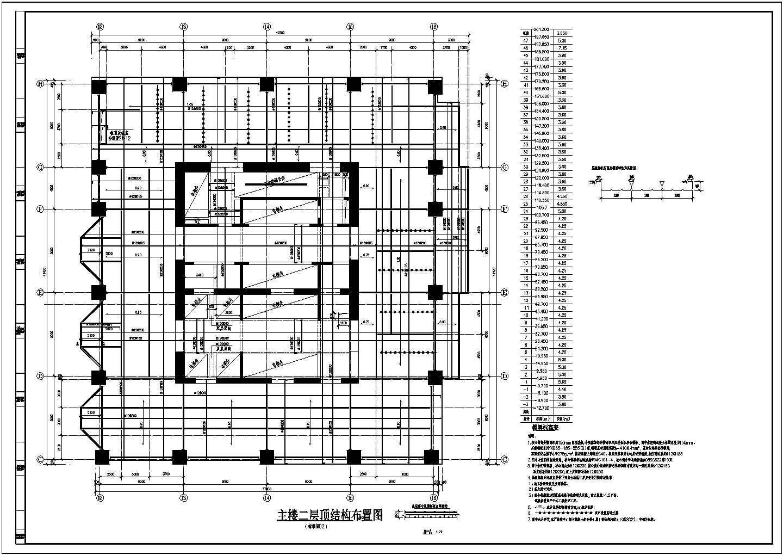 四十七层矩形钢管混凝土框架核心筒广场结构施工图(灌注桩筏板)图片2