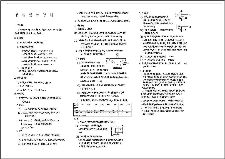 棋盘山别墅结构设计图纸,含设计说明图片1