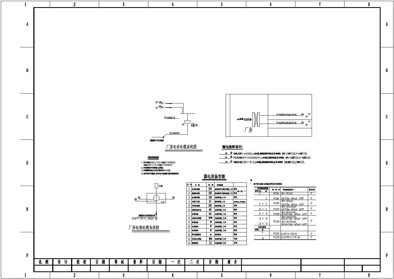 某公司厂房电气施工图纸图片1