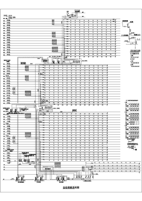 上海某超高层办公楼给排水系统图(地上54层,地下4层)图片2