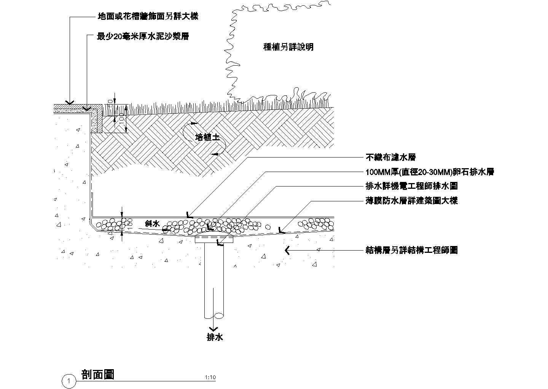 天津某高档居住区全套景观设计施工图(含特色入口景墙等)图片3