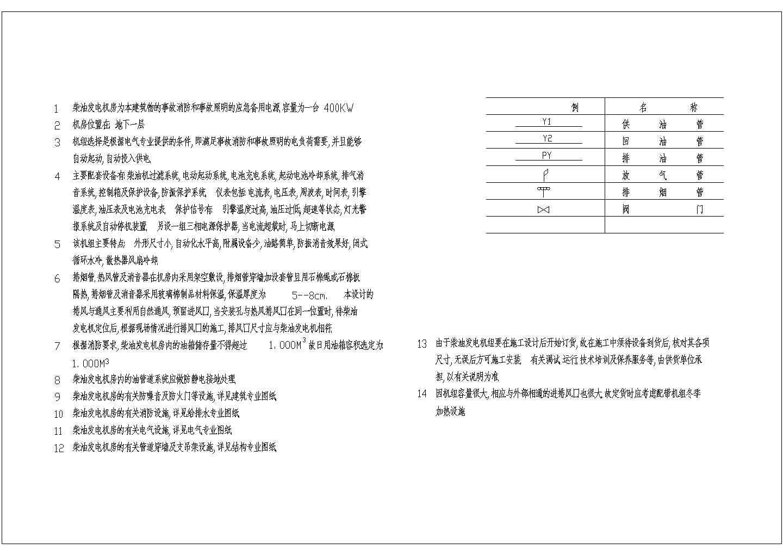 地下室中央空调系统设计施工图(共10张图)图片1