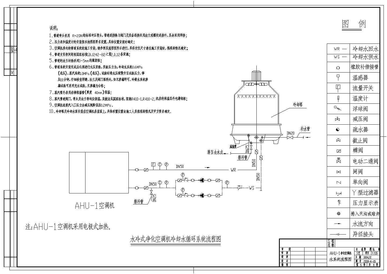 【广东】某保健品厂洁净空调系统设计施工图图片2