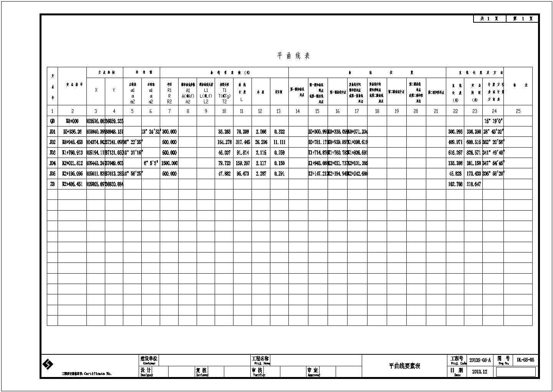 [辽宁]工业园区道路施工图(红线宽度20米)图片1
