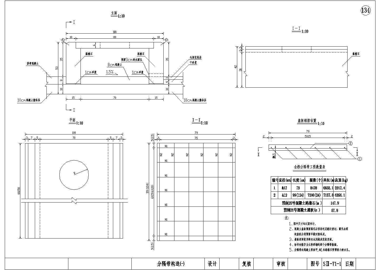 七孔双薄壁墩连续刚构桥公用构造设计图(23张)图片1