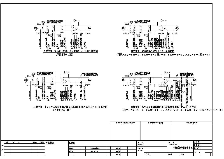 某大厦空调自控设计cad图纸图片2