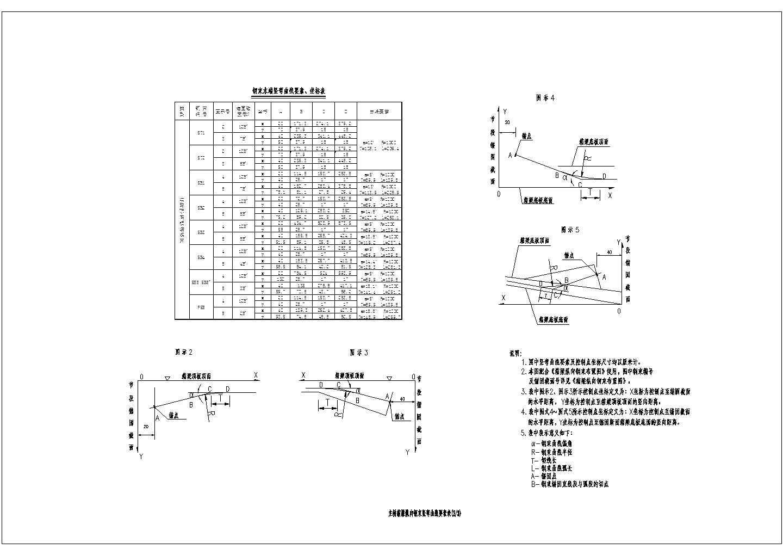 50+80+100+80+50米连续刚构桥上部结构设计图(68张)图片1