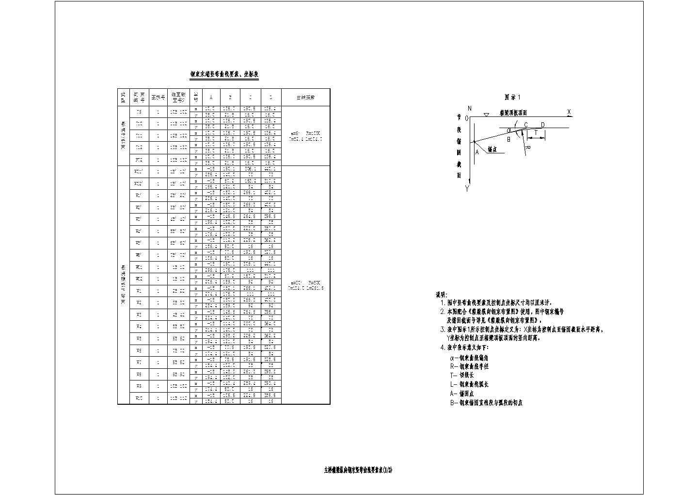 50+80+100+80+50米连续刚构桥上部结构设计图(68张)图片2