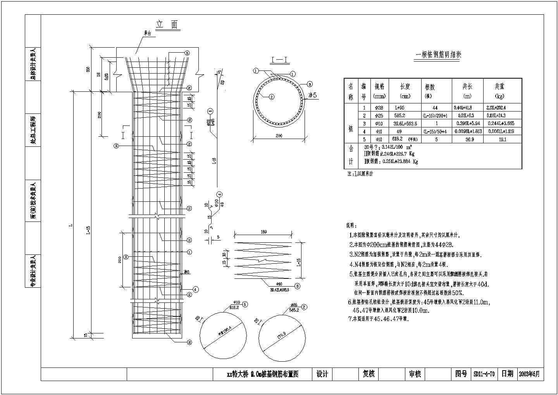(75+2X120+75)m连续刚构下部成套cad设计图纸图片3