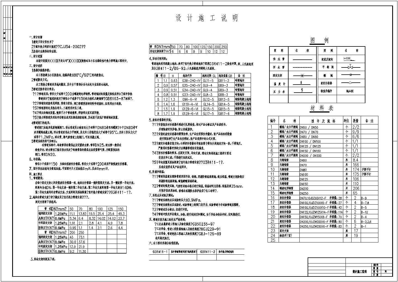 换热站至小区室外管网设计图(共4张图)图片1
