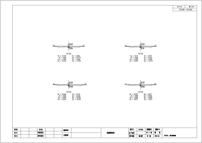 湖南某市政道路施工图(红线宽度30m)图片2