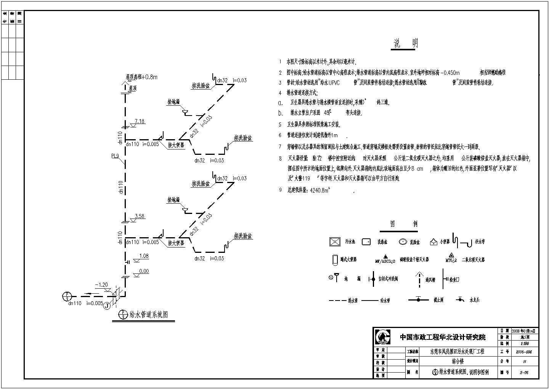 【东莞】某污水厂综合办公楼给排水设计图纸图片1