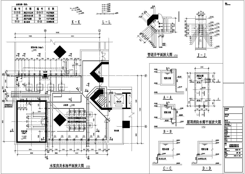 某工程泵房及屋顶消防水箱图纸,含设计说明图片2