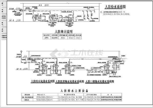 点击查看某住宅给排水消防系统设计图第1张大图