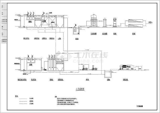 点击查看某厂含铬废水处理工艺图第2张大图