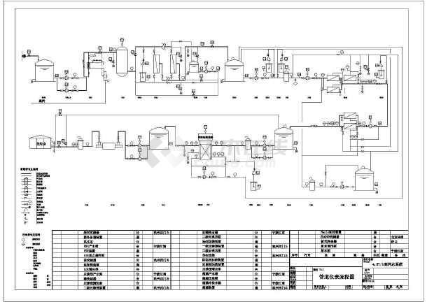 UF+RO+EDI水处理工艺图-图二