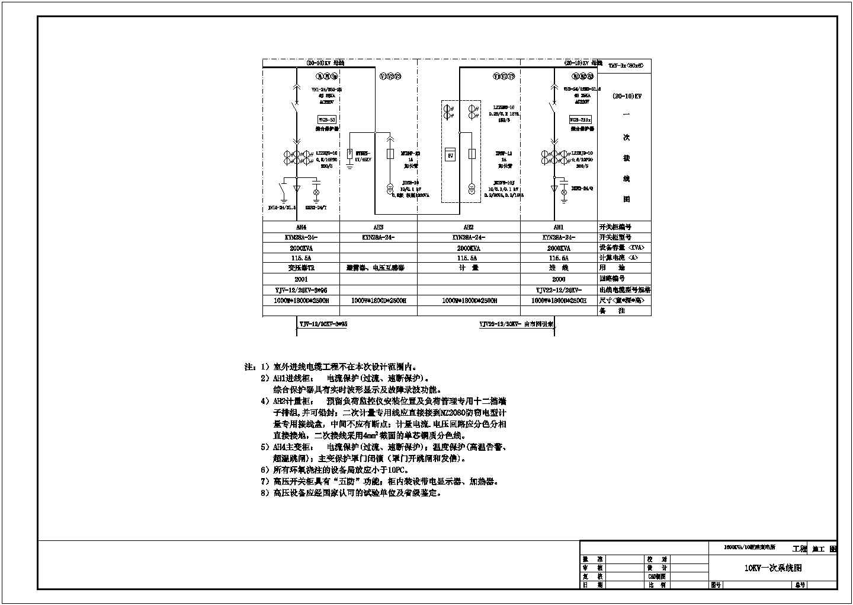 1600KVA新建变电所一次系统图图片1