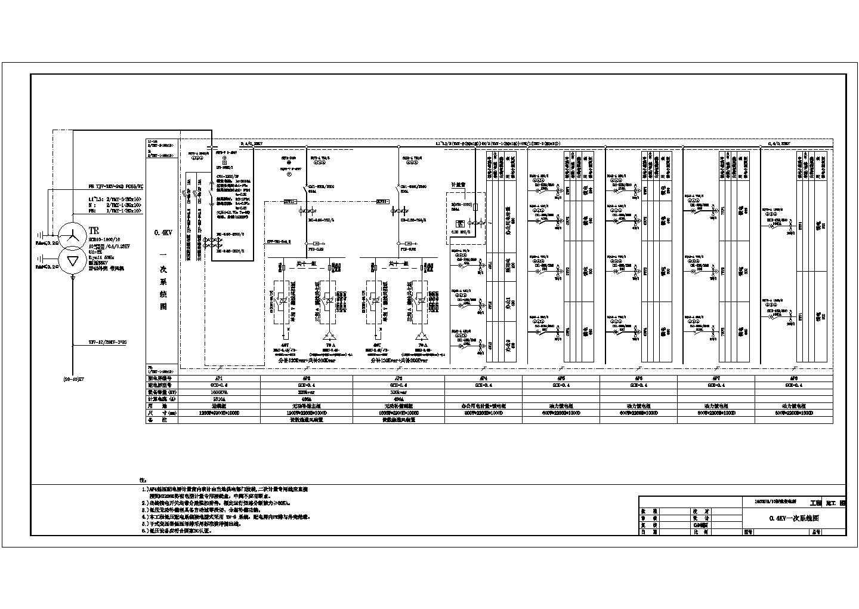 1600KVA新建变电所一次系统图图片2