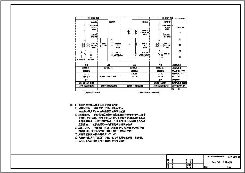 1600KVA新建变电所一次系统图图片3