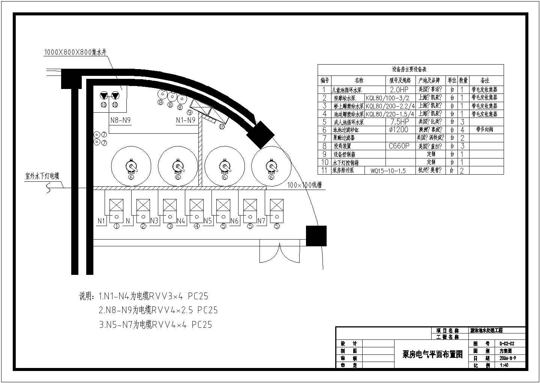 某海湾泳池泵房平面图图片1