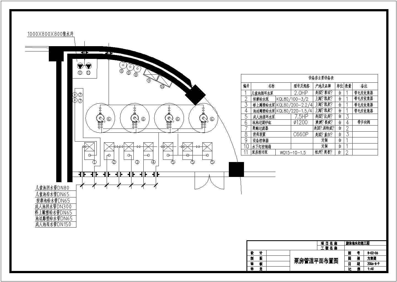 某海湾泳池泵房平面图图片3
