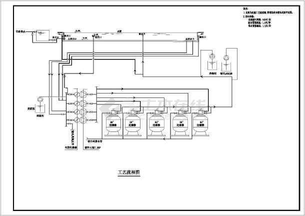 点击查看游泳池工艺流程施工图,图纸共3张第1张大图