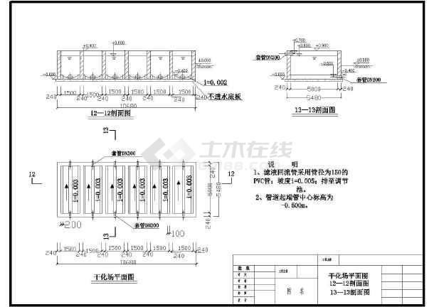 青岛某亚麻公司生产废水处理工艺图-图二