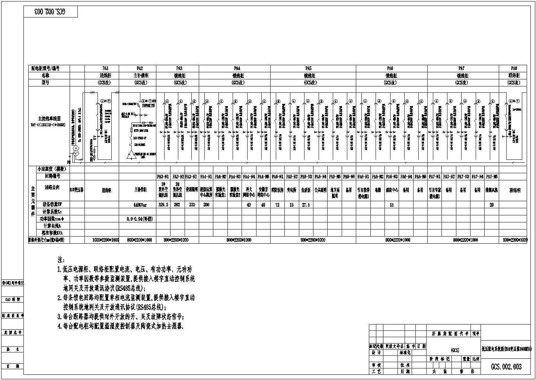 某大学低压一次配电系统图(共6张图纸)图片3
