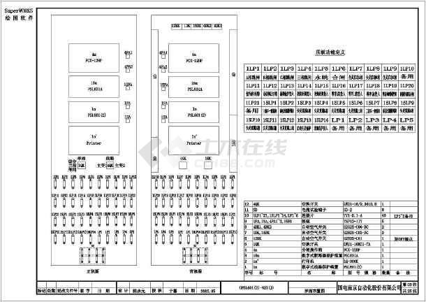 某数字式高压线路保护柜电气典型设计图-图一