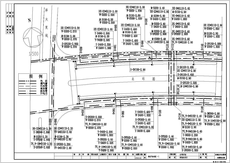 某北环路市政管线综合设计cad图图片2