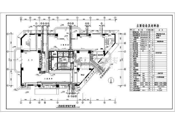 某大厦给排水设计cad图-图二