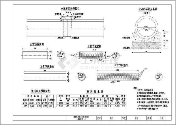 点击查看某高速给排水设计cad图第2张大图