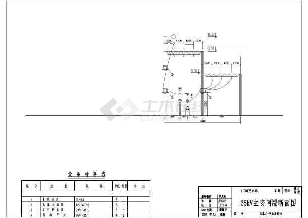 某计算机房电气施工图-图二