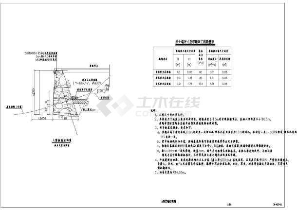 点击查看一份详细的挡土墙结构CAD设计图第1张大图