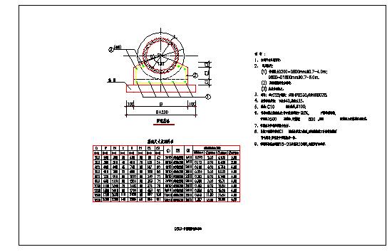 春江路市政道路设计图(排水及管线综合部分)图片1
