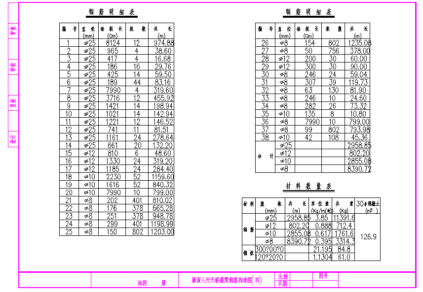 某人行天桥(17+2×23+17m箱形连续刚构)施工设计图图片3