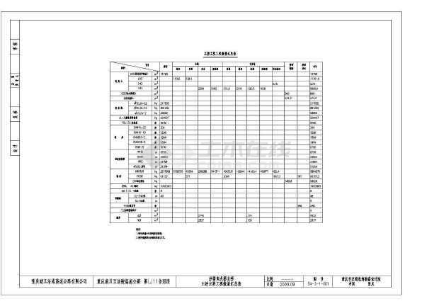 [重庆]82m箱形高墩主跨66+3x120+66三向预应力连续刚钩桥施工图115张(含结构计算书)-图一