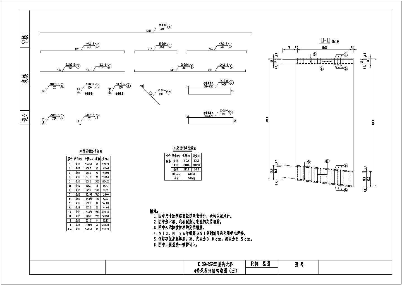 某大桥(85+85米T型刚构桥、新规范公路Ⅰ级)设计图图片2