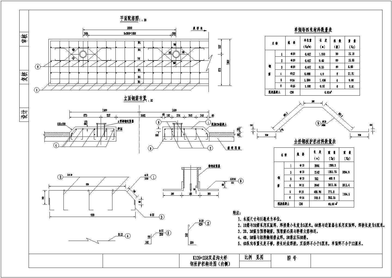 某大桥(85+85米T型刚构桥、新规范公路Ⅰ级)设计图图片3