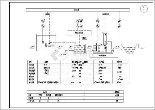 污水处理厂氧化沟工艺流程图(共6张图纸)-图一