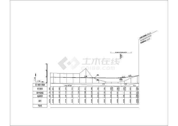 点击查看[湖南]市政道路工程全套施工图设计(交通排水景观照明)第1张大图