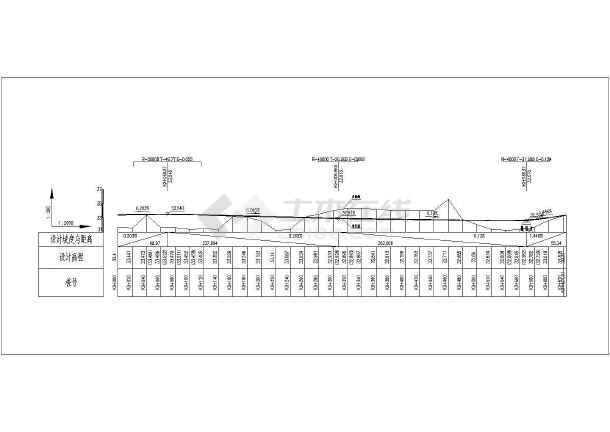 点击查看[湖南]市政道路工程全套施工图设计(交通排水景观照明)第2张大图
