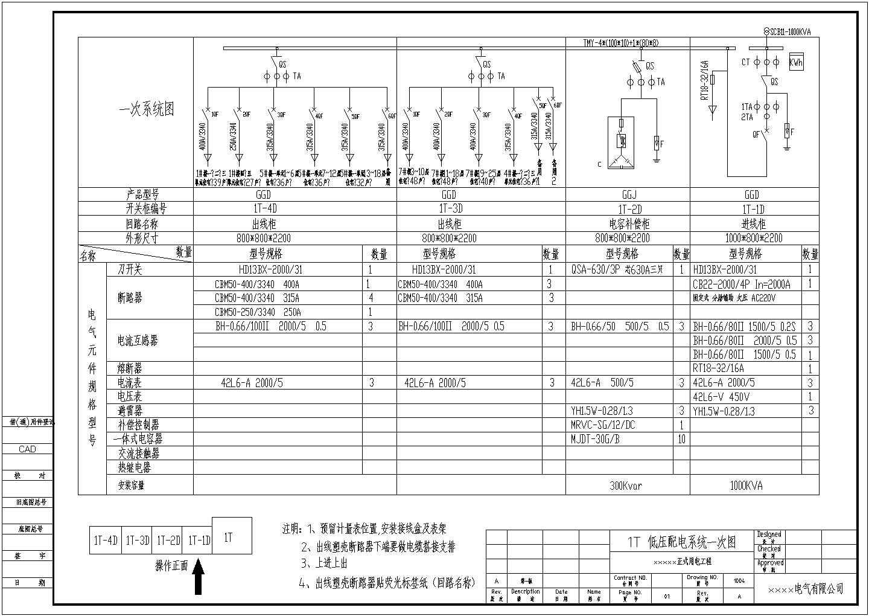 某小区用电21台GGD型开关柜电气图图片1