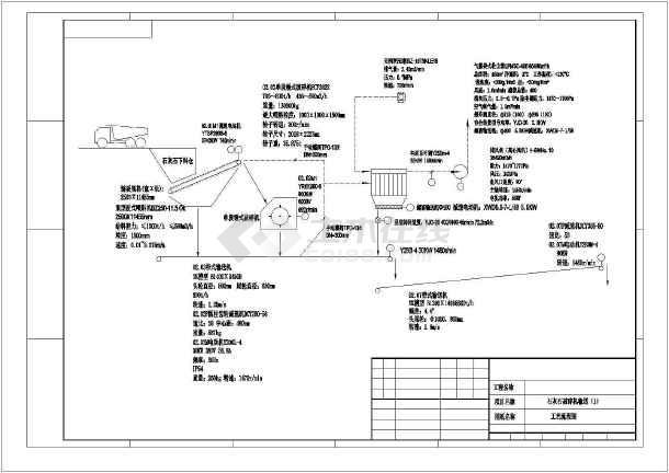 点击查看云南某水泥厂工艺流程图第1张大图
